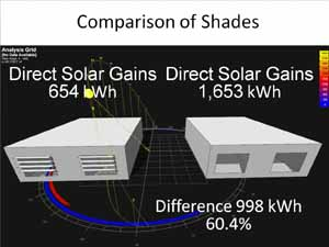 solar analysis- comparison of shades